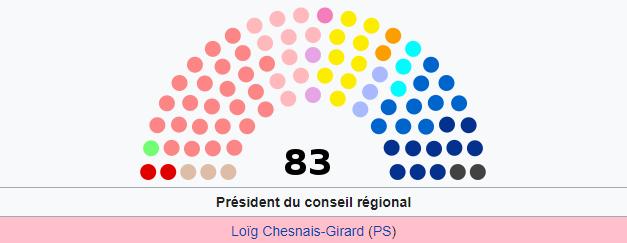 Régionales 2021 en Bretagne : Pourquoi les listes autonomistes/régionalistes ne pèsent pas sur la société bretonne ?